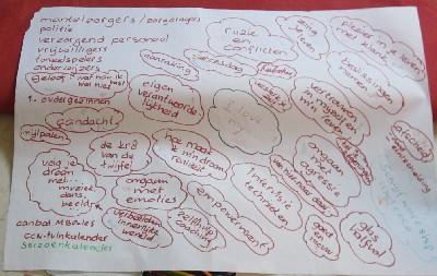 brainstorm trainers weekend